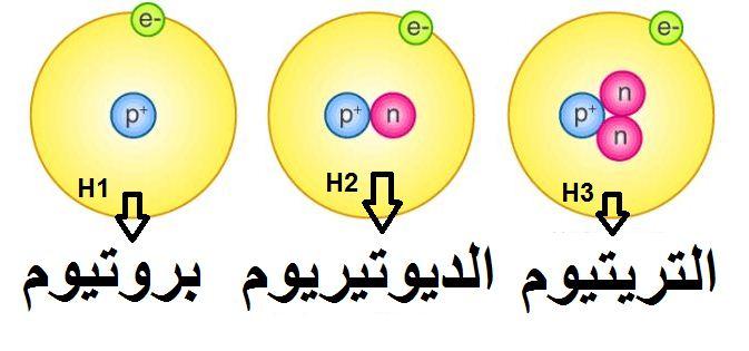 نظائر الهيدروجين